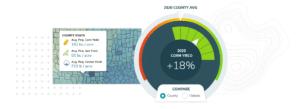 County Yields