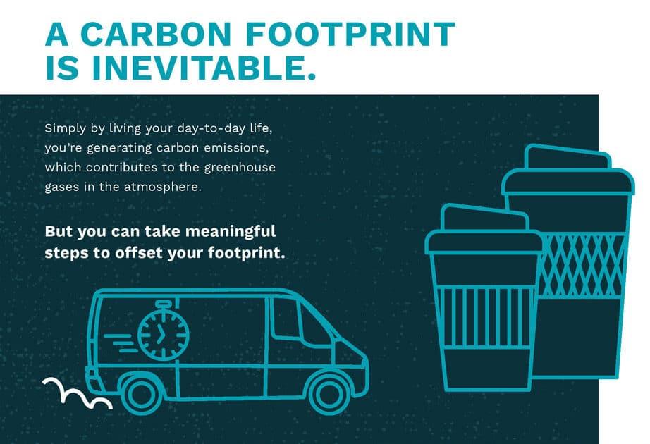 A carbon footprint is inevitable.