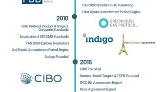 Blog CardImg infographic