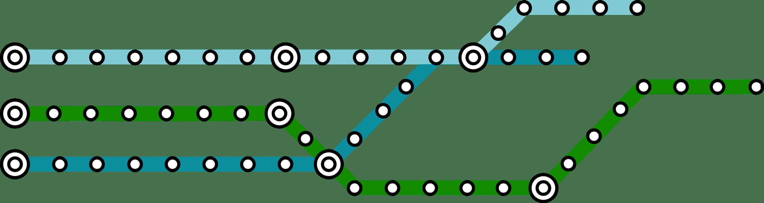 CIBO Pathways Intersecting nolabels