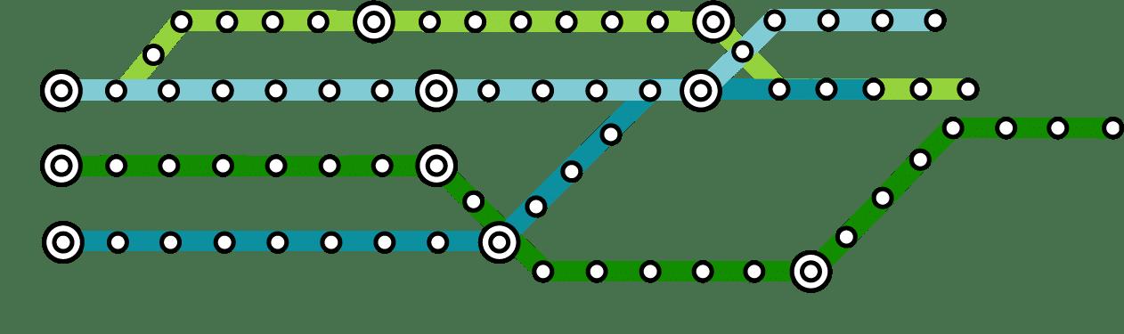 CIBO Pathways V5