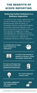 The Benefits of Scope Reporting Infographic